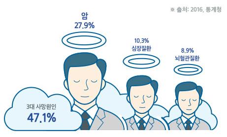 삼성생명 통합변액유니버셜CI종신보험