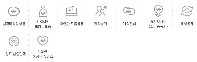 삼성생명 통합변액유니버셜CI종신보험1